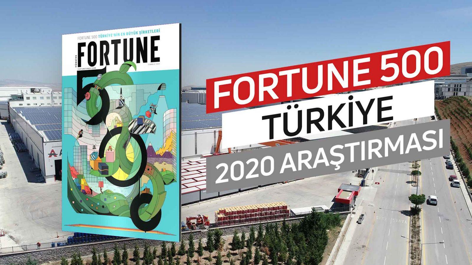 ASTOR Türkiye'nin en büyük 500 şirketinin sıralandığı Fortune 500 Türkiye Araştırması sonuçlarına göre, ASTOR 2020 yılında 28 basamak yükselerek 252. sırada yer aldı.
